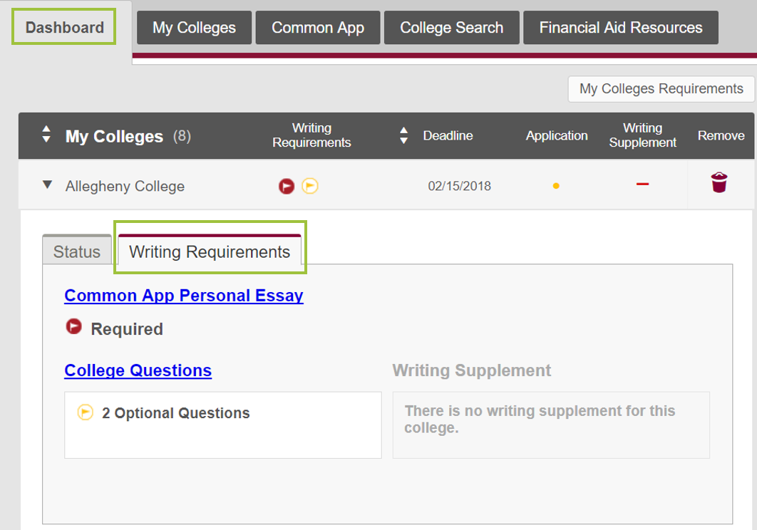 What are the writing requirements